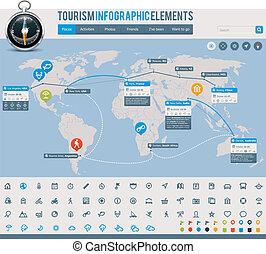 turisme, infographic, elementer