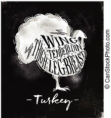 Turkey cutting scheme chalk