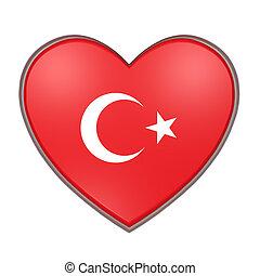 Turkey heart