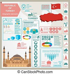 Turkey infographics, statistical data, sights. Vector...