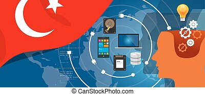 Turkey IT information technology digital infrastructure connecting business data via internet network using computer software an electronic innovation