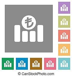 Turkish Lira financial graph square flat icons
