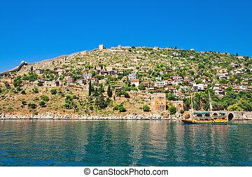 Turkish settlement