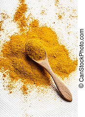 Turmeric powder in wooden spoon on white ceramic background.