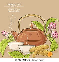 turmeric tea in teapot on color background