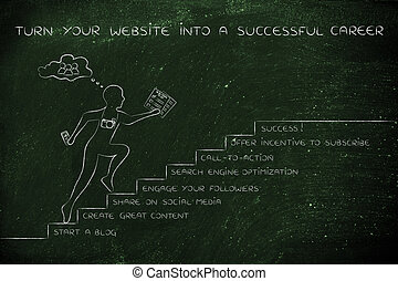 turn your website into a successful career, man running on steps