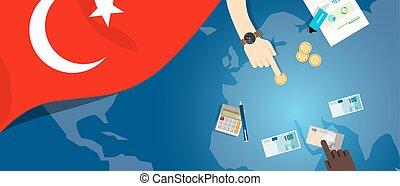 turquie, fiscal, concept, financier, carte, argent, budget, illustration, commercer, monnaie, drapeau, banque, économie