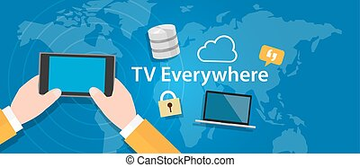 TV everywhere watch television on mobile device