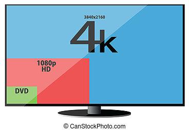 tv, resolutions, ほっそりしている