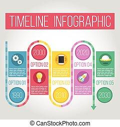 tvořivý, timeline, infographic