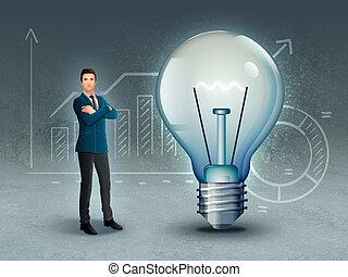 twórczość, handlowy, innowacja