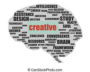 twórczy, mózg
