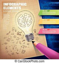 twórczy, pojęcie, infographic, z, oświetlenie, bulwa, i, ołówek