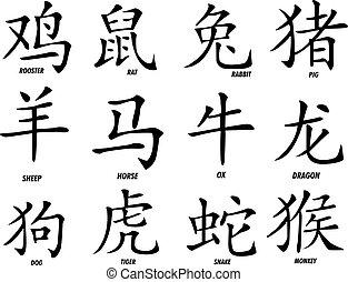 twaalf, zodiac, chinees, tekens & borden
