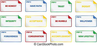 Twelve Steps Program - Colored Labels With The Twelve Steps...