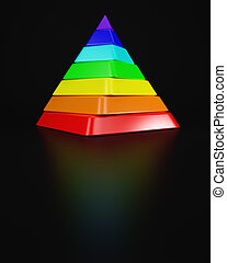 Twisted Pyramid out of Spectral Colours
