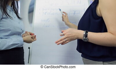Two beautiful women discuss plan of work at office. On the...