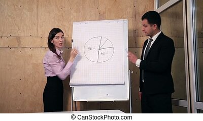 Two business people giving presentation at office