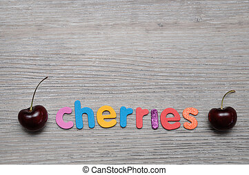 Two cherries with the word cherries