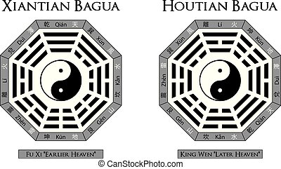 bagua - two different versions of the bagua used in feng...