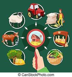 Two Farm Cartoon Banner Set