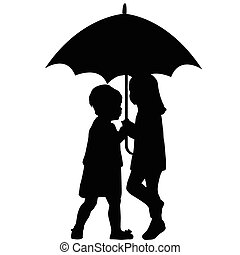 Two little girls under an umbrella