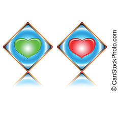 Two signs on heart