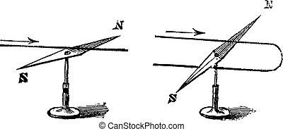 Two, Single needle, galvanometer, vintage engraving. - Two...
