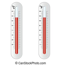 Two thermometer. Celsius and Fahrenheit.