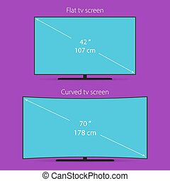 Two types of tv screen