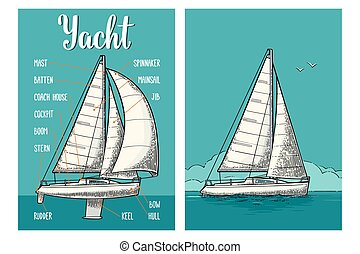 Two vertical posters for yacht club with type sails....