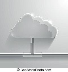 tworzenie sieci, chmura