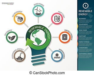 Type of renewable energy info graphics. vector illustration...