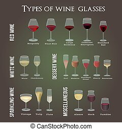 Type of wine glasses. For red-, white-, desert- and...