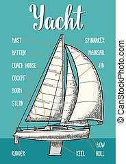 Type sails on the yacht. Vector vintage engraving illustration for poster. Isolated on the blue sea and sky.