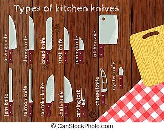 ensemble couteaux types cuisine diff rent ensemble. Black Bedroom Furniture Sets. Home Design Ideas