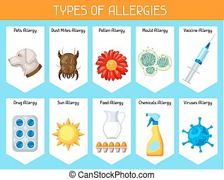 Types of allergies. Background with allergens and symbols....