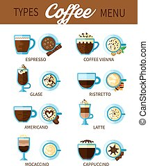 Types Of Coffee Set