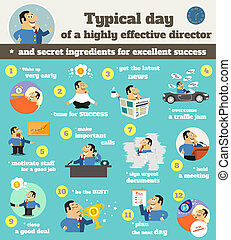 Business life executive chief officer director schedule typical workday from dusk till down infographics vector illustration