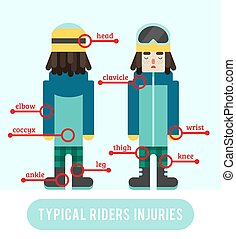 Typical snowboarders injuries. Flat style: a variety of snowboarding injuries. Snowboarder boy are sick. Snowboarder with different injuries. Snowboarders injuries vector illustration.