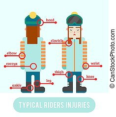 Typical snowboarders injuries. Flat style: a variety of snowboarding injuries. Snowboarder girl are sick. Snowboarder with different injuries. Snowboarders injuries vector illustration.