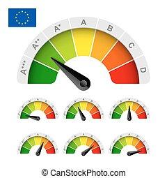 ue, eficiencia, energía, clasificación