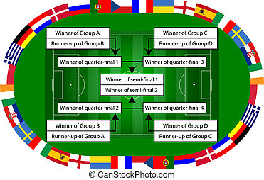 UEFA Euro 2012 knockout stage - knockout stage of the...