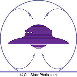 ufo field