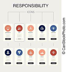 ui, passos, 10, confiança, honestidade, infographic, ...