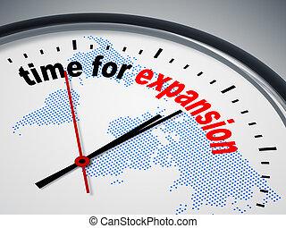 uitbreiding, tijd