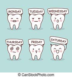 uitdrukking, spotprent, tand