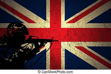 UK Military Strength