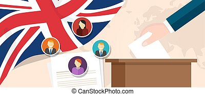 UK United Kingdom England democracy political process selecting president or parliament member with election and referendum freedom to vote