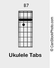 Ukulele chords B7 - Ukulele tabulator with B7 chord, vector ...
